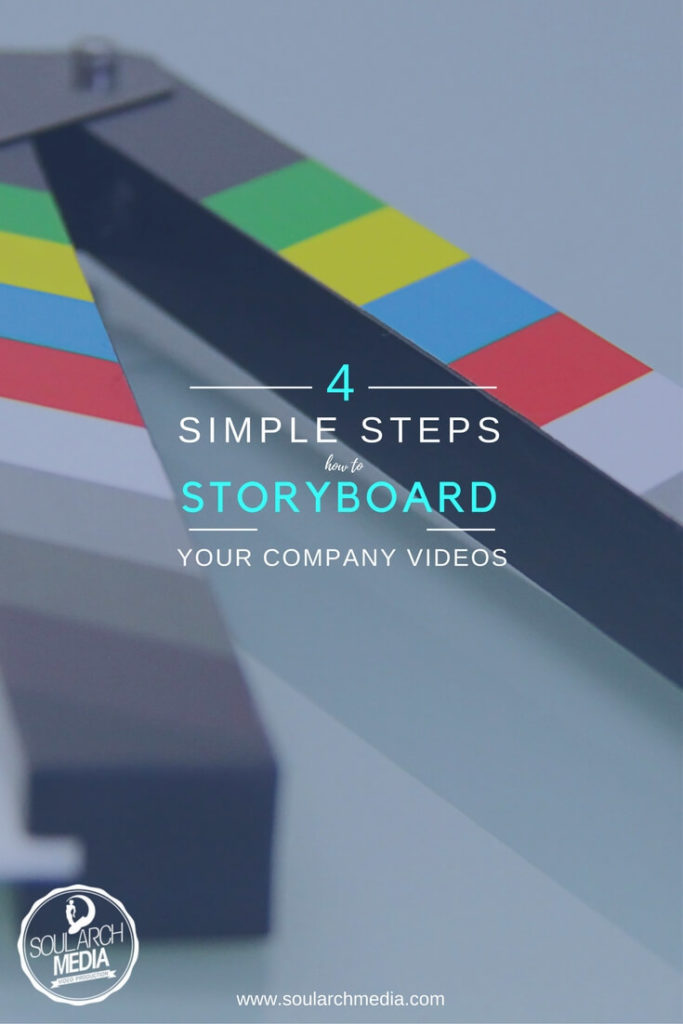How to storyboard your company videos in four simple steps